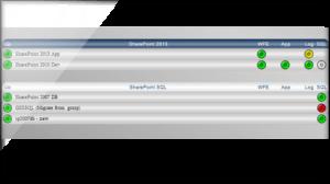 SharePoint Servers Monitoring