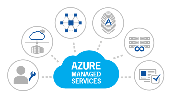 azure managed service