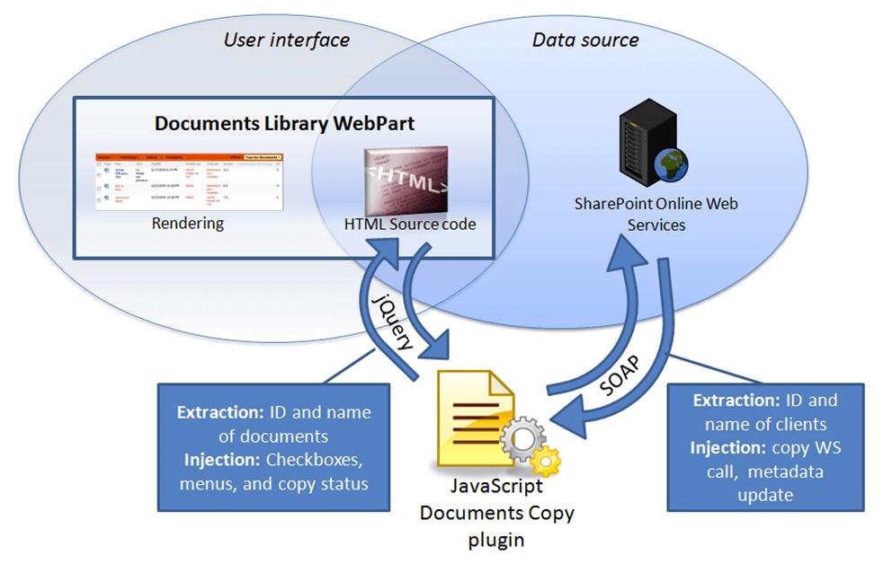 JS document copy plugin