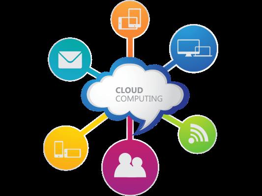 cloud-assessment
