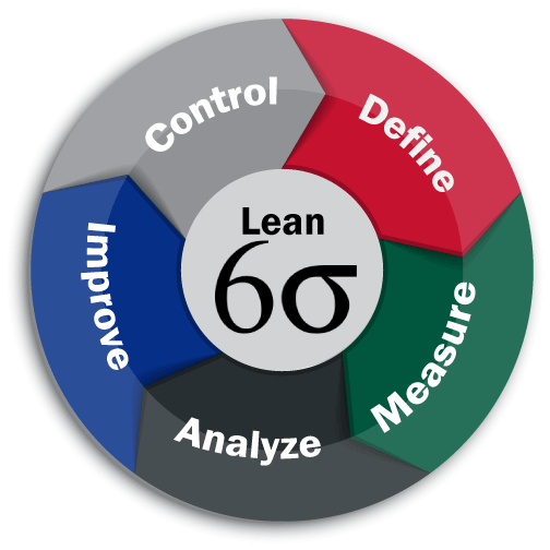 lean-six-sigma-logo-w-green