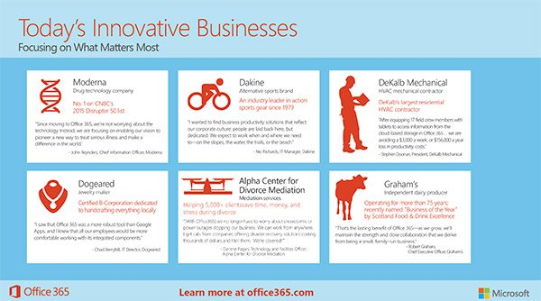 , Today's Innovative Businesses: Focusing on What Matters Most – Infographic