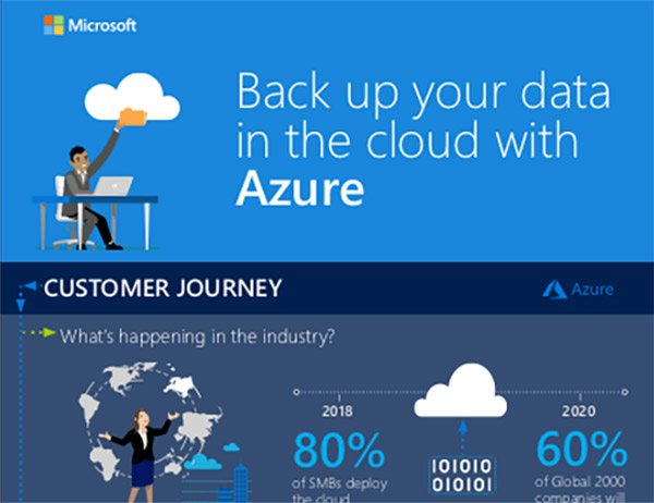 , Back up your data in the cloud with Azure – Infographic