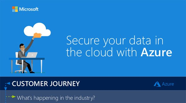 , Secure your data in the cloud with Azure
