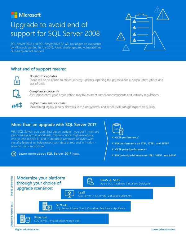 , Upgrade to avoid end of support for SQL Server 2008