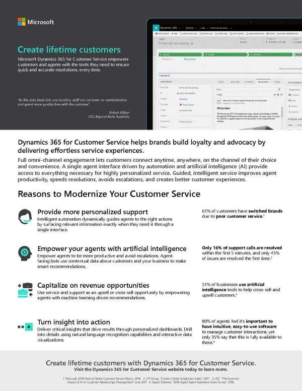 , Dynamics 365 for Customer Service – Create lifetime customers