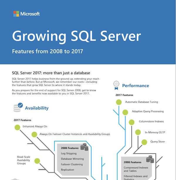 , Growing SQL Server