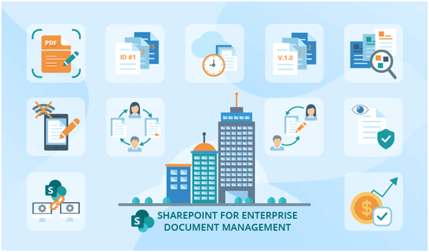 , A Complete Guide To Using SharePoint For Document Control Requirements