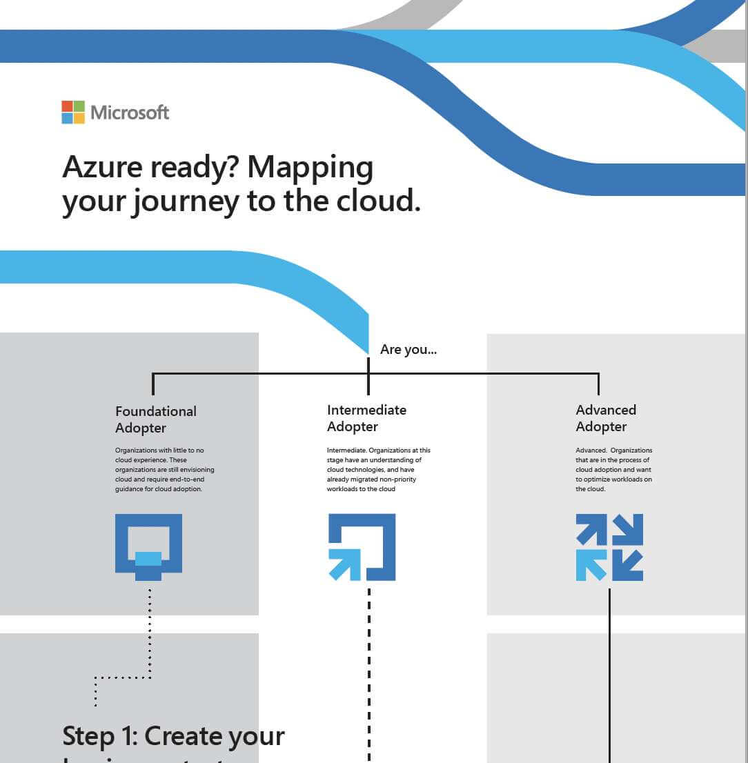 , Azure ready? Mapping your journey to the cloud.