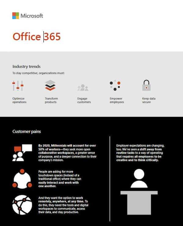 , Office 365