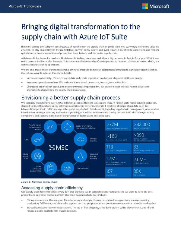 , Bringing digital transformation to the supply chain with Azure IoT Suite