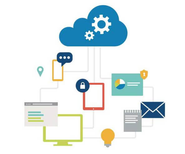 Cloud Managed Services | Sharepoint Document Management